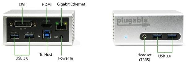 plugable-UD-5900-ports